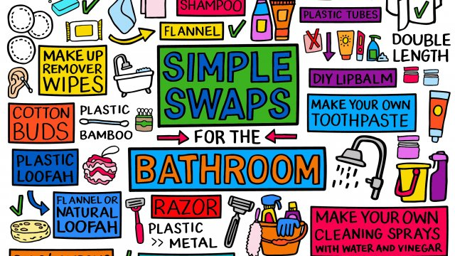 SIMPLE SWAPS Bathroom Square